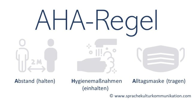 AHA-Formel Regel
