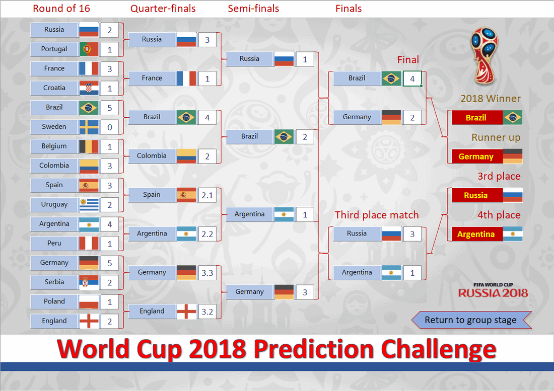 World Cup Russia Free Predictor Template