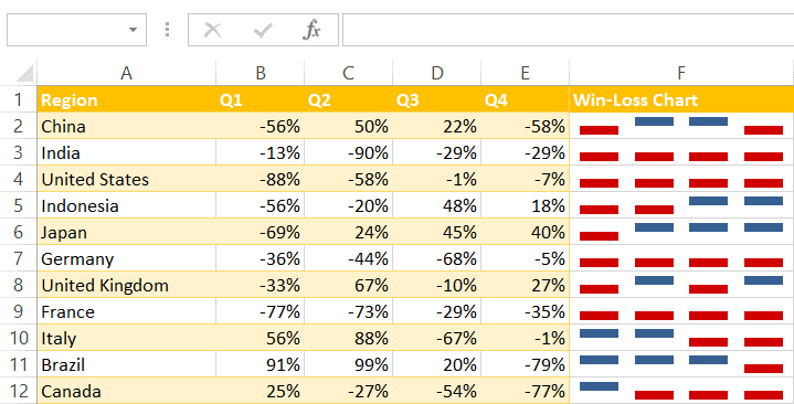 win loss graph in excel