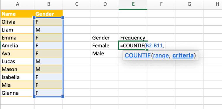 Click and drag COUNTIF formula range