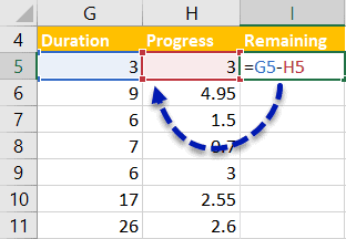 Find the Remaining values