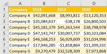 Quick Analysis sample data