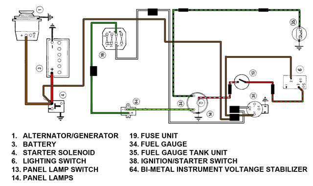 SpridgetGuru.com-Tech Index-Fuel Gauge Wiring Diagram