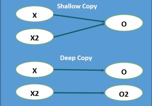 Shallow Copy vs Deep Copy in the Prototype Pattern