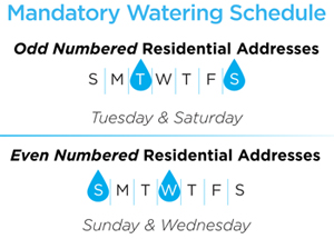wateringscheduleresidential