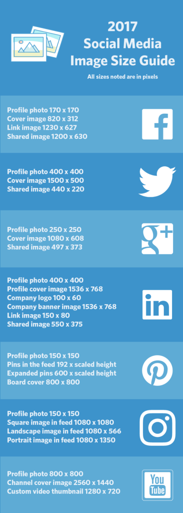 2017 Social Media Image Size Cheat Sheet