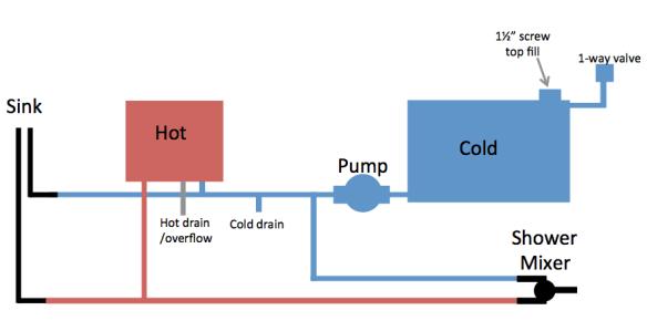 Sprinter plumbing schematic