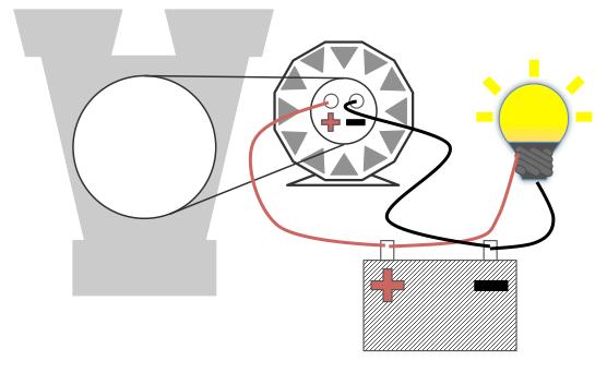 Alternator, battery, and light bulb