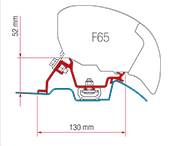 Fiamma F65 bracket for Sprinters with roof rails