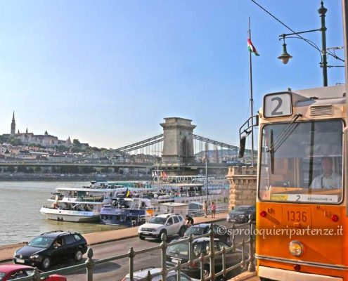Budapest come arrivare in che zona pernottare