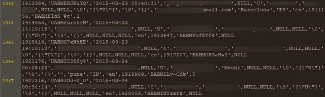 POC of Canva Hacked