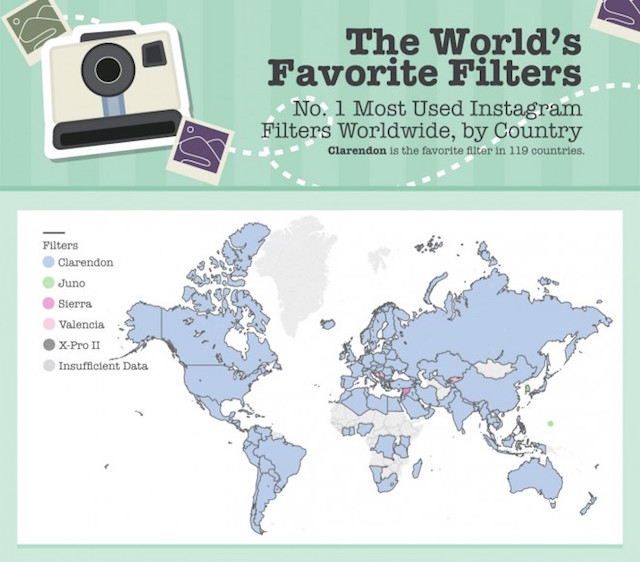 Instagram Top Filter