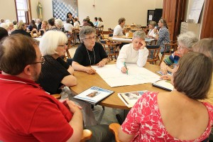 Providence Associates brainstorm ideas for caring for Earth after reflecting on the Sisters of Providence land ethic document.