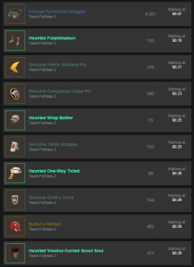 I searched up the lowest Marketplace prices for my favorite items. Most of these are restricted or all-class, and all of them are much more expensive than Dota items.
