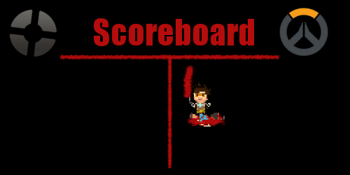 SvT - Scoreboard