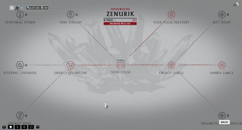The Zenurik school.