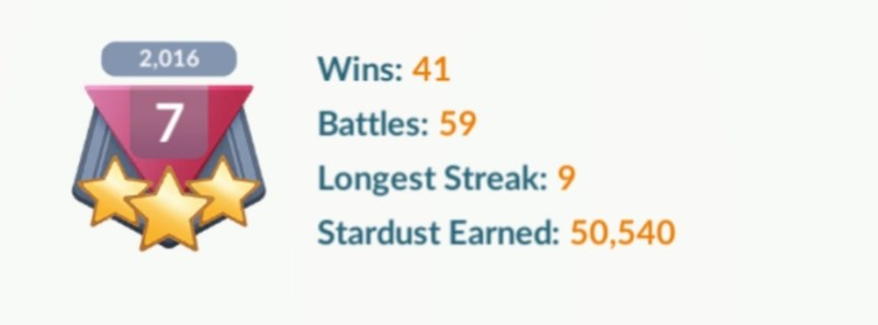 My win rate in the GBL