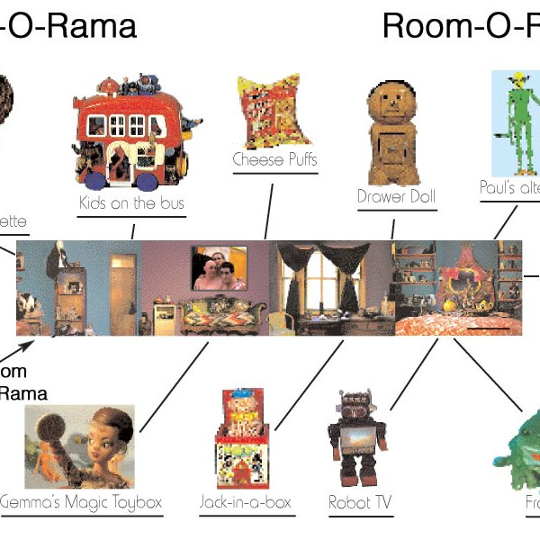 Room-O-Rama interactive CD-Rom