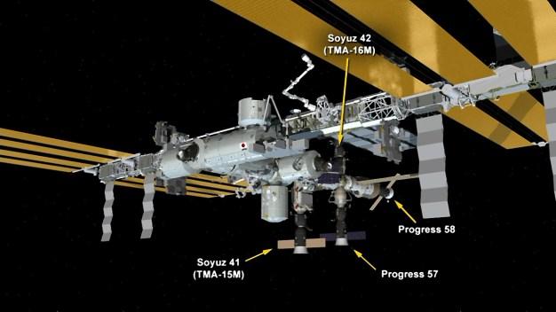 Situación de la Soyuz TMA-16M en la EEI. Ilustración: NASA.
