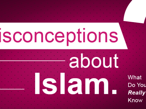 TOP 10  MISCONCEPTIONS  ABOUT ISLAM