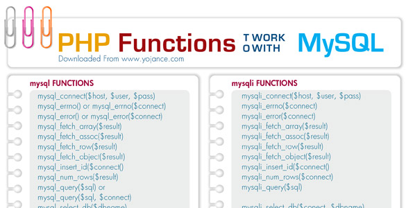 PHP Functions to work with MySQL