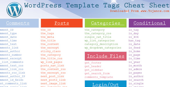 WordPress Template Tags
