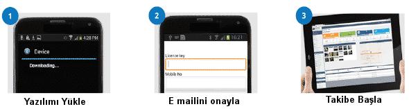 iphone casus program