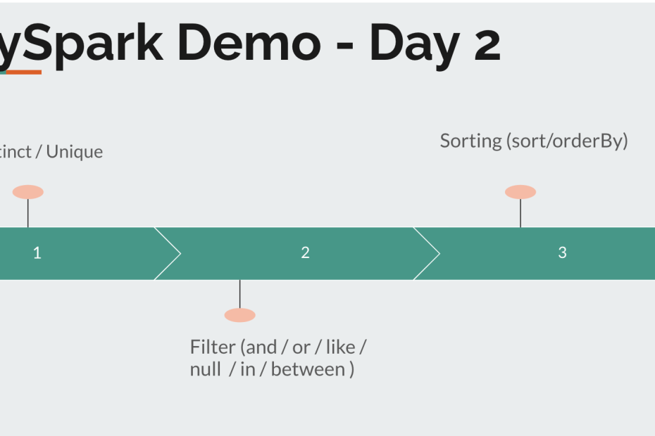 PySpark Demo Day2