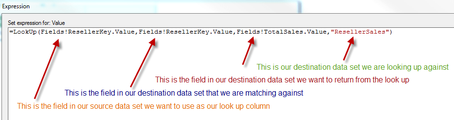 SSRS 2008 R2 LookUp and LookUpSet Functions | Data and