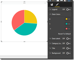 Power BI KPI pie chart