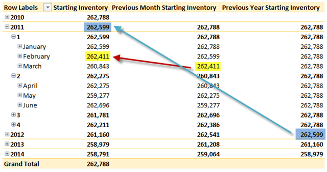 10 DAX Calculations for your Tabular or Power Pivot Model (Part 2