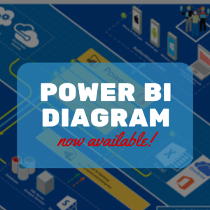 Download the Power BI Architecture Diagram | Data and Analytics with Dustin Ryan