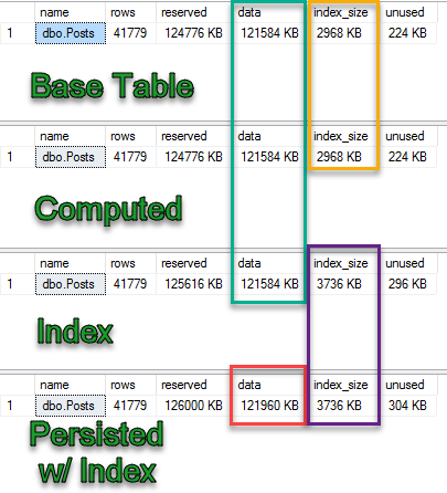 computed-size-compare