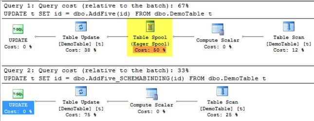 Grant User Access to All SQL Server Databases