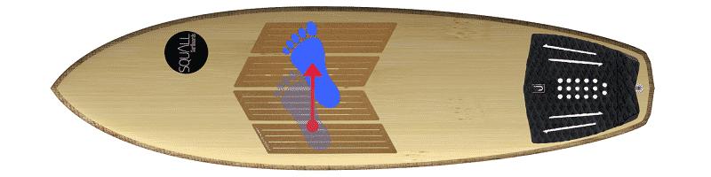 pied avant latéral