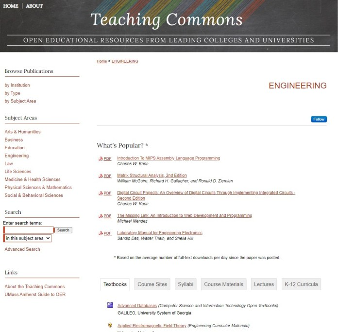 teaching commons OER textbook resource