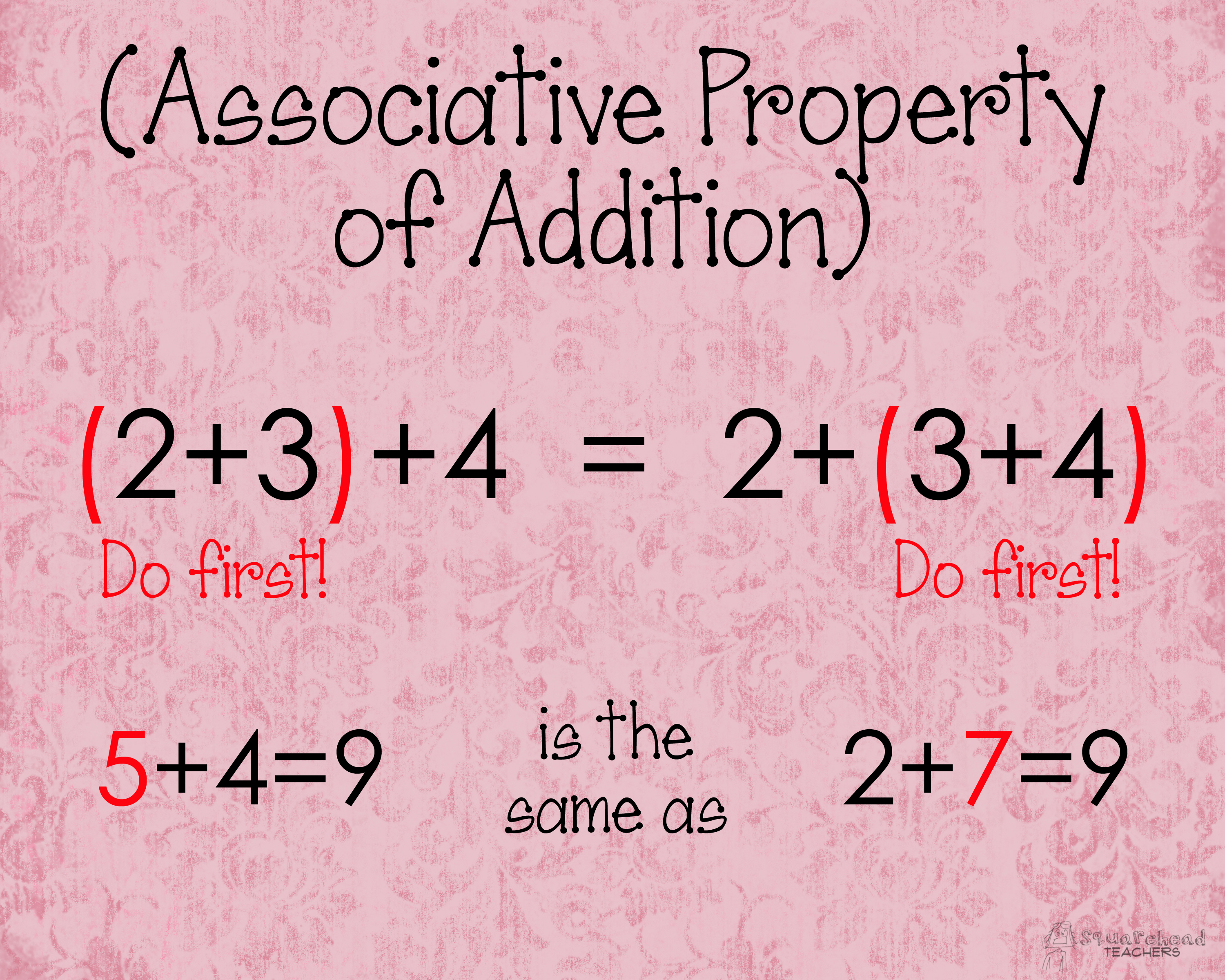 Associative Property Of Addition Poster