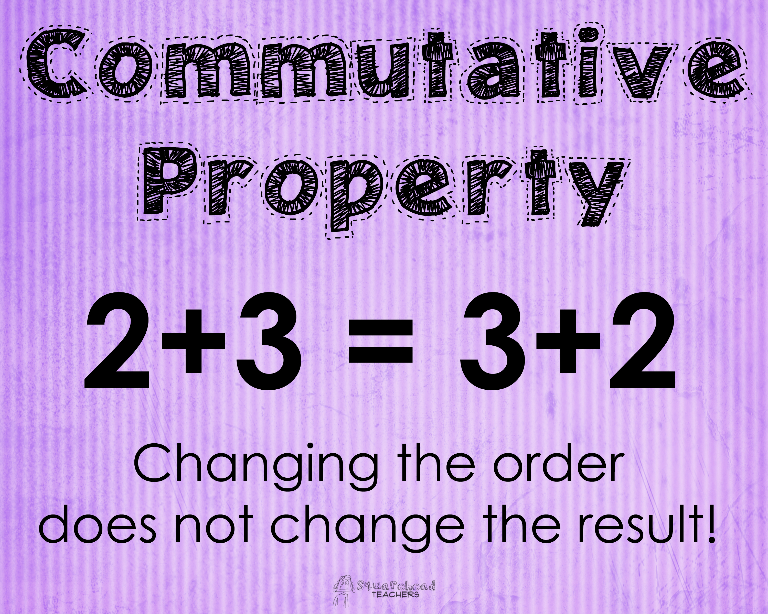 Associative And Commutative Property Of Addition