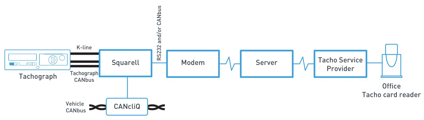 Vdo Tachometers Wiring Diagram – Vdo Wiring Diagram