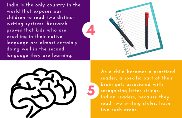 How reading helps children infographic