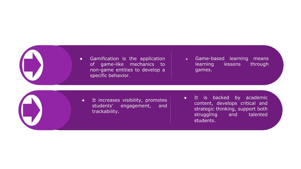 Understand gamification and game-based learning.