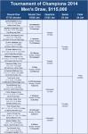 ToC men's second round draw