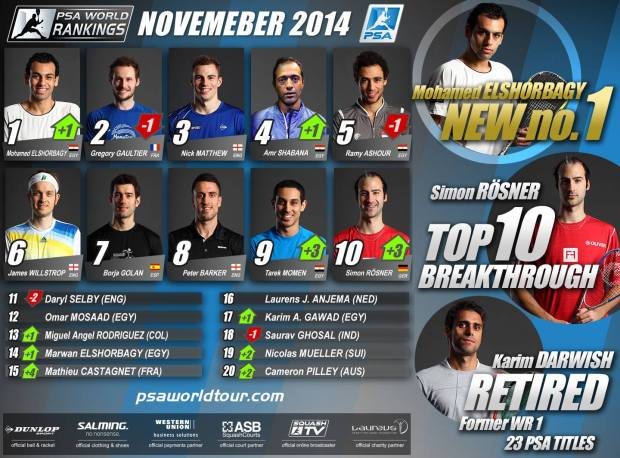 Movers and shakers. Graphic by PSA SquashTV