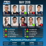 psa_men_rankings_MAY18