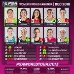 psa_women_rankings_DEC18