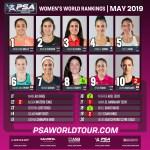 psa_women_rankings_MAY19