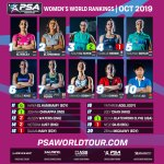 psa_women_rankings_OCT19