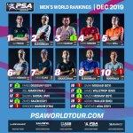 psa_men_rankings_DEC19
