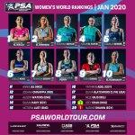 psa_women_rankings_JAN20
