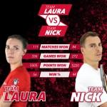 #LauravNick wk1 head to head stats Insta